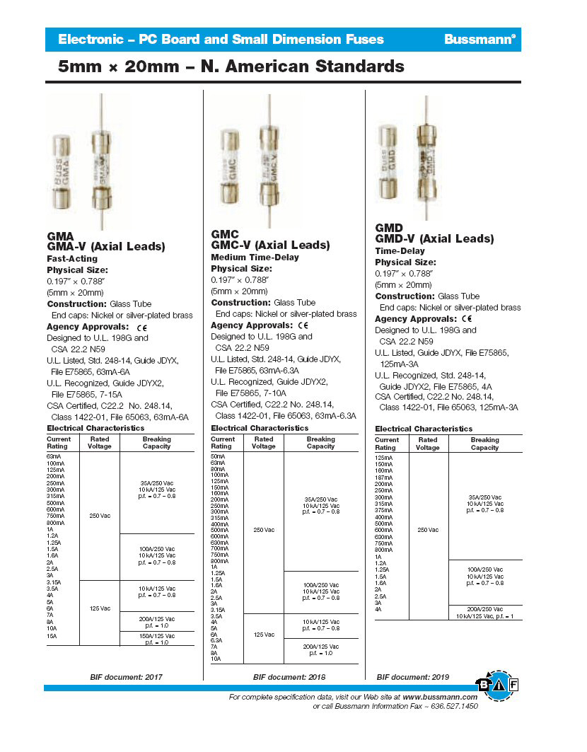 Class Type Fuses Chart Radio Wiring Diagram
